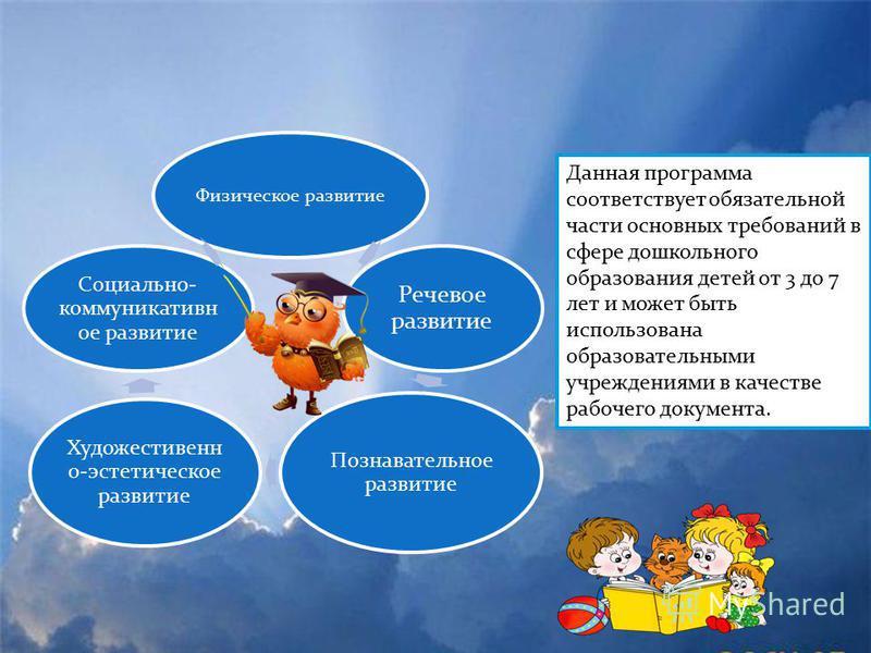 Данная программа соответствует обязательной части основных требований в сфере дошкольного образования детей от 3 до 7 лет и может быть использована образовательными учреждениями в качестве рабочего документа. Физическое развитие Речевое развитие Позн
