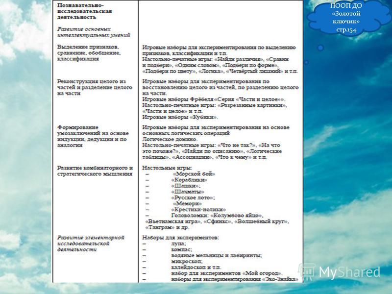 ПООП ДО «Золотой ключик» стр.154