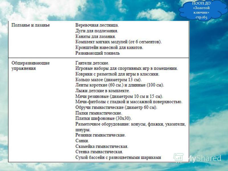ПООП ДО «Золотой ключик» стр.165