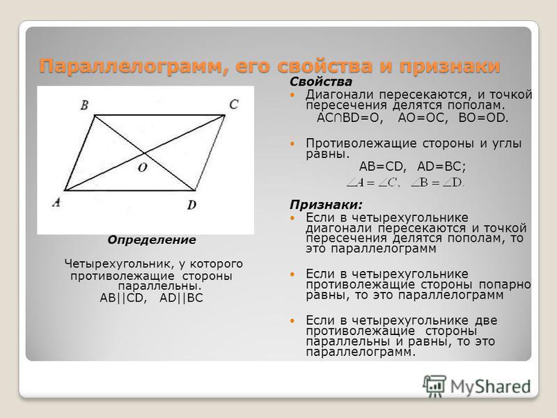 Параллелограмм, его свойства и признаки Свойства Диагонали пересекаются, и точкой пересечения делятся пополам. АС BD=O, AO=OC, BO=OD. Противолежащие стороны и углы равны. AB=CD, AD=BC; Признаки: Если в четырехугольнике диагонали пересекаются и точкой