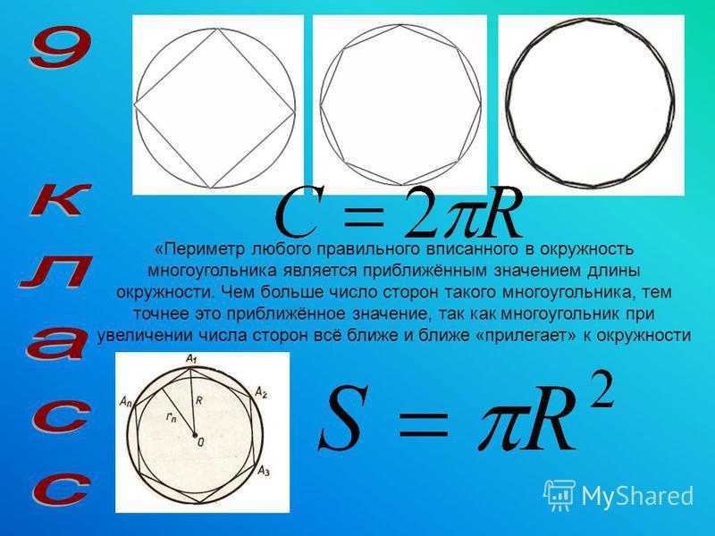 «Периметр любого правильного вписанного в окружность многоугольника является приближённым значением длины окружности. Чем больше число сторон такого многоугольника, тем точнее это приближённое значение, так как многоугольник при увеличении числа стор