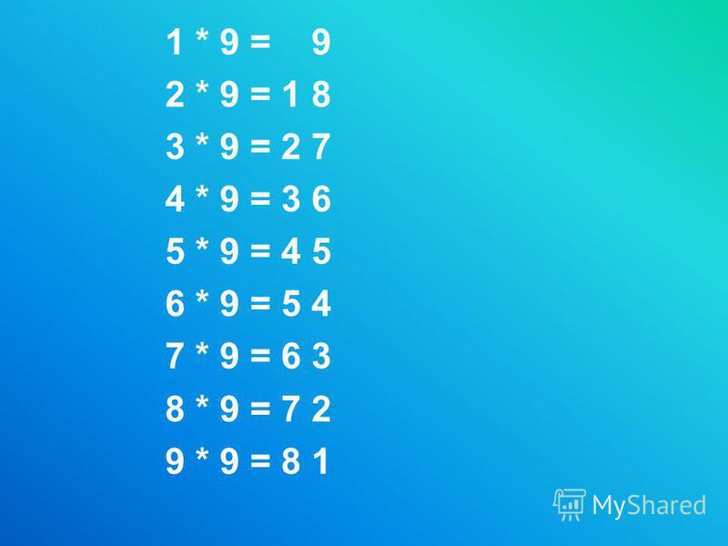 1 * 9 = 9 2 * 9 = 1 8 3 * 9 = 2 7 4 * 9 = 3 6 5 * 9 = 4 5 6 * 9 = 5 4 7 * 9 = 6 3 8 * 9 = 7 2 9 * 9 = 8 1