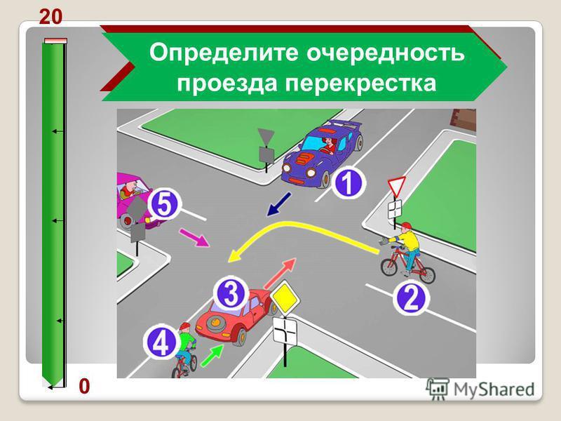 20 0 Определите очередность проезда перекрестка
