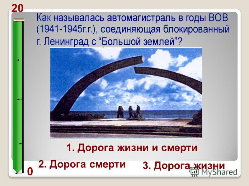 20 0 1. Дорога жизни и смерти 2. Дорога смерти 3. Дорога жизни