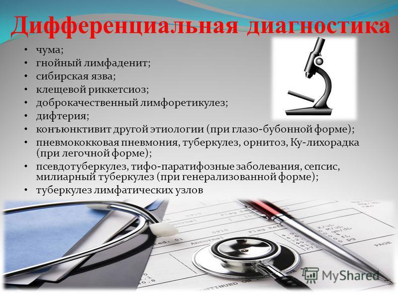 Дифференциальная диагностика чума; гнойный лимфаденит; сибирская язва; клещевой риккетсиоз; доброкачественный лимфоретикулез; дифтерия; конъюнктивит другой этиологии (при глазо-бубонной форме); пневмококковая пневмония, туберкулез, орнитоз, Ку-лихора