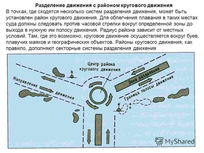 Разделение движения с районом кругового движения В точках, где сходятся несколько систем разделения движения, может быть установлен район кругового движения. Для облегчения плавания в таких местах суда должны следовать против часовой стрелки вокруг о