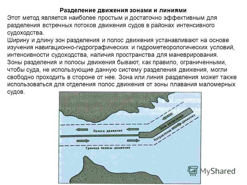 Разделение движения зонами и линиями Этот метод является наиболее простым и достаточно эффективным для разделения встречных потоков движения судов в районах интенсивного судоходства. Ширину и длину зон разделения и полос движения устанавливают на осн
