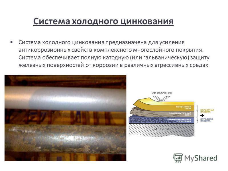 Система холодного цинкования Система холодного цинкования предназначена для усиления антикоррозионных свойств комплексного многослойного покрытия. Система обеспечивает полную катодную (или гальваническую) защиту железных поверхностей от коррозии в ра
