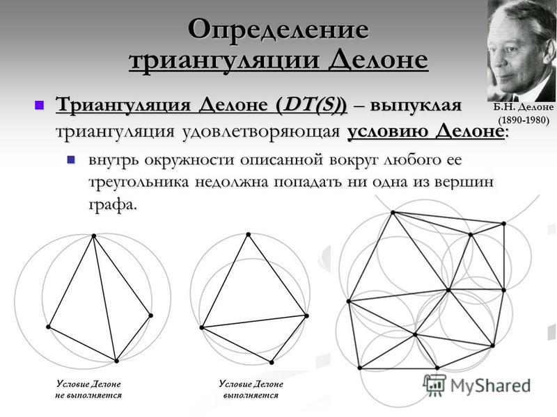 Триангуляция Делоне (DT(S)) – выпуклая триангуляция удовлетворяющая условию Делоне: Триангуляция Делоне (DT(S)) – выпуклая триангуляция удовлетворяющая условию Делоне: внутрь окружности описанной вокруг любого ее треугольника недолжна попадать ни одн
