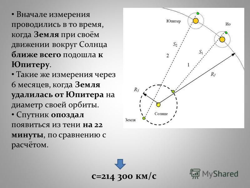 Вначале измерения проводились в то время, когда Земля при своём движении вокруг Солнца ближе всего подошла к Юпитеру. Такие же измерения через 6 месяцев, когда Земля удалилась от Юпитера на диаметр своей орбиты. Спутник опоздал появиться из тени на 2