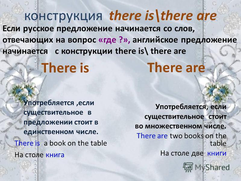 конструкция there is\there are Если русское предложение начинается со слов, отвечающих на вопрос «где ?», английское предложение начинается с конструкции there is\ there are There is Употребляется,если существительное в предложении стоит в единственн