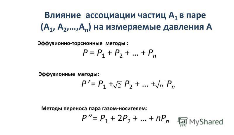 Влияние ассоциации частиц A 1 в паре (A 1, A 2,…,A n ) на измеряемые давления A Эффузионно-торсионные методы : P = P 1 + P 2 + … + P n Эффузионные методы: P = P 1 + P 2 + … + P n Методы переноса пара газом-носителем: P = P 1 + 2P 2 + … + nP n