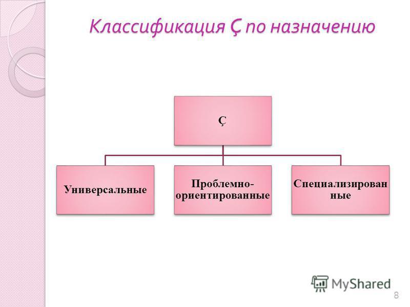 Классификация Ç по назначению 8 Ç Универсальные Проблемно- ориентированные Специализирован ные
