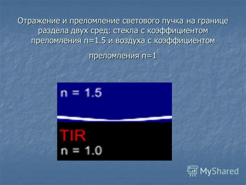 Отражение и преломление светового пучка на границе раздела двух сред: стекла с коэффициентом преломления n=1.5 и воздуха с коэффициентом преломления n=1