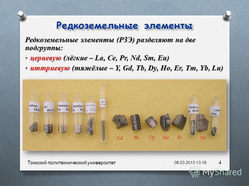 Редкоземельные элементы Редкоземельные элементы (РЗЭ) разделяют на две подгруппы: цериевую (лёгкие – La, Се, Рr, Nd, Sm, Eu) цериевую (лёгкие – La, Се, Рr, Nd, Sm, Eu) иттриевую (тяжёлые – Y, Gd, Tb, Dy, Ho, Er, Tm, Yb, Lu) иттриевую (тяжёлые – Y, Gd