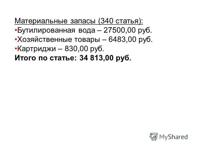 Материальные запасы (340 статья): Бутилированная вода – 27500,00 руб. Хозяйственные товары – 6483,00 руб. Картриджи – 830,00 руб. Итого по статье: 34 813,00 руб.