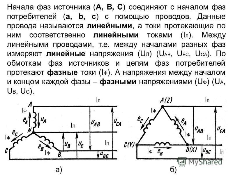 Начала фаз источника (A, B, C) соединяют с началом фаз потребителей (a, b, c) с помощью проводов. Данные провода называются линейными, а токи протекающие по ним соответственно линейными токами (I Л ). Между линейными проводами, т.е. между началами ра