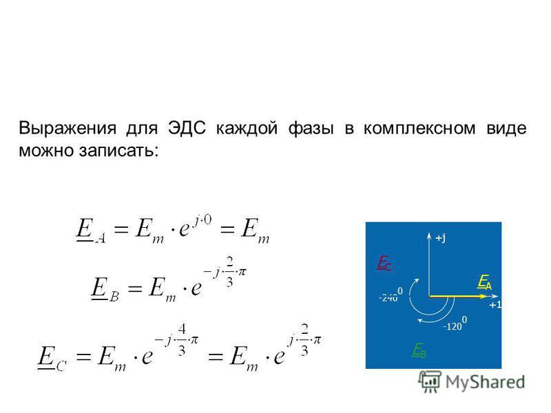 ЕВЕВ ЕСЕС +1 +j+j -120 0 -240 0 ЕАЕА Выражения для ЭДС каждой фазы в комплексном виде можно записать: