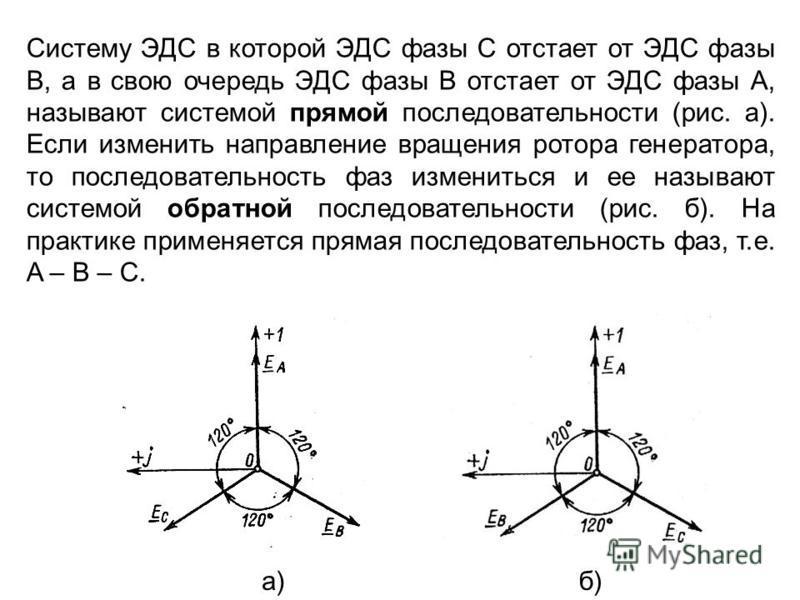 Систему ЭДС в которой ЭДС фазы С отстает от ЭДС фазы В, а в свою очередь ЭДС фазы В отстает от ЭДС фазы А, называют системой прямой последовательности (рис. а). Если изменить направление вращения ротора генератора, то последовательность фаз изменитьс