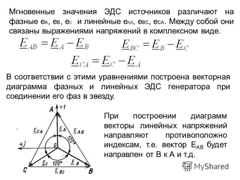 Мгновенные значения ЭДС источников различают на фазные e A, e B, e C и линейные e AB, e BC, e CA. Между собой они связаны выражениями напряжений в комплексном виде. В соответствии с этими уравнениями построена векторная диаграмма фазных и линейных ЭД