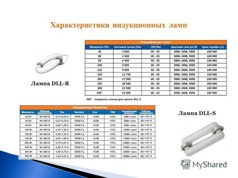 Характеристики индукционных ламп