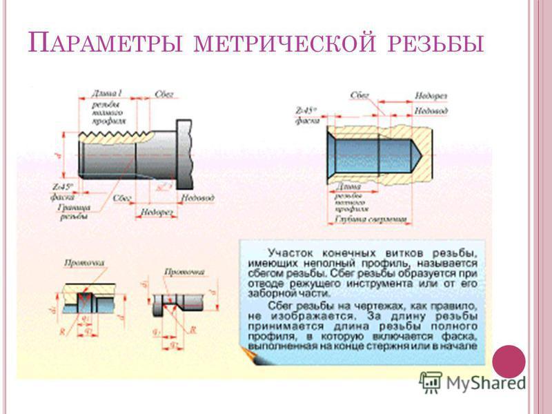 П АРАМЕТРЫ МЕТРИЧЕСКОЙ РЕЗЬБЫ