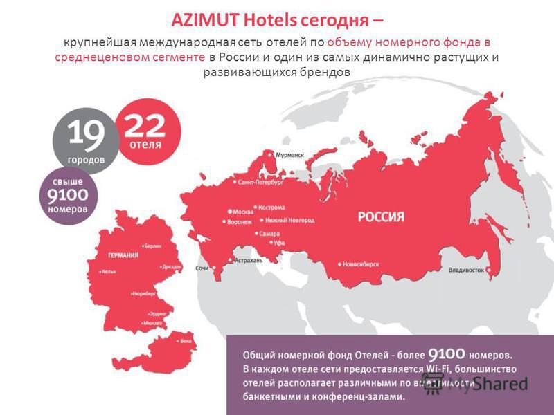 AZIMUT Hotels сегодня – крупнейшая международная сеть отелей по объему номерного фонда в средне ценовом сегменте в России и один из самых динамично растущих и развивающихся брендов