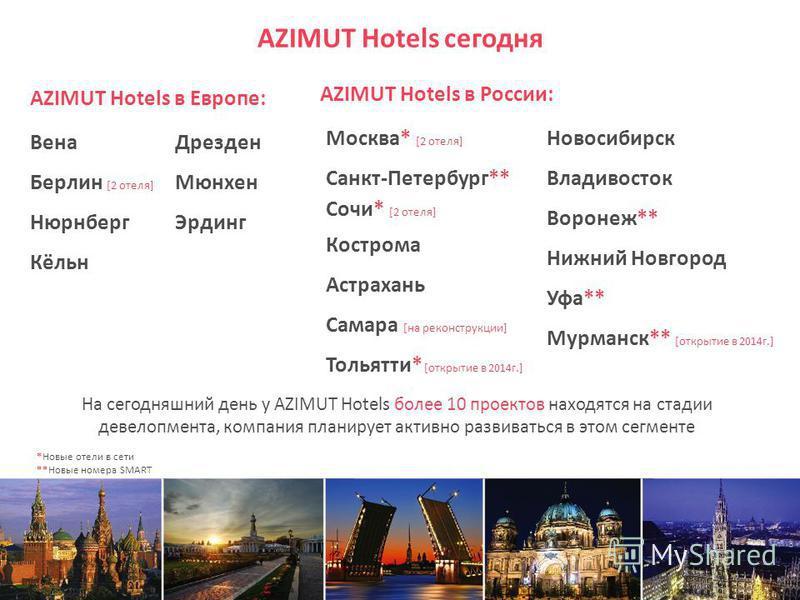 AZIMUT Hotels сегодня AZIMUT Hotels в Европе: Вена Берлин [2 отеля] Нюрнберг Кёльн Дрезден Мюнхен Эрдинг AZIMUT Hotels в России: Москва* [2 отеля] Санкт-Петербург** Сочи* [2 отеля] Кострома Астрахань Cамара [на реконструкции] Тольятти* [открытие в 20