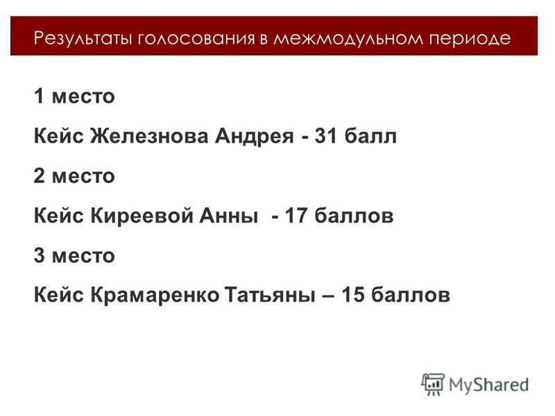 1 место Кейс Железнова Андрея - 31 балл 2 место Кейс Киреевой Анны - 17 баллов 3 место Кейс Крамаренко Татьяны – 15 баллов Результаты голосования в межмодульном периоде