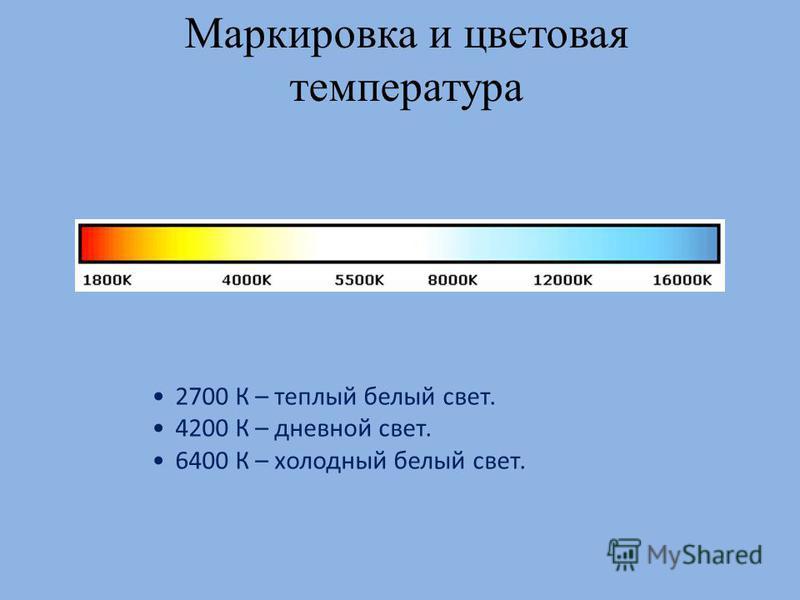 2700 К – теплый белый свет. 4200 К – дневной свет. 6400 К – холодный белый свет. Маркировка и цветовая температура