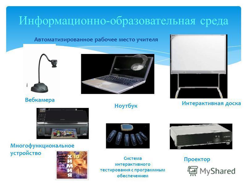 Информационно-образовательная среда Автоматизированное рабочее место учителя Интерактивная доска Проектор Ноутбук Система интерактивного тестирования с программным обеспечением Многофункциональное устройство Вебкамера