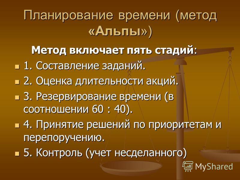 Планирование времени (метод «Альпы») Метод включает пять стадий: Метод включает пять стадий: 1. Составление заданий. 1. Составление заданий. 2. Оценка длительности акций. 2. Оценка длительности акций. 3. Резервирование времени (в соотношении 60 : 40)