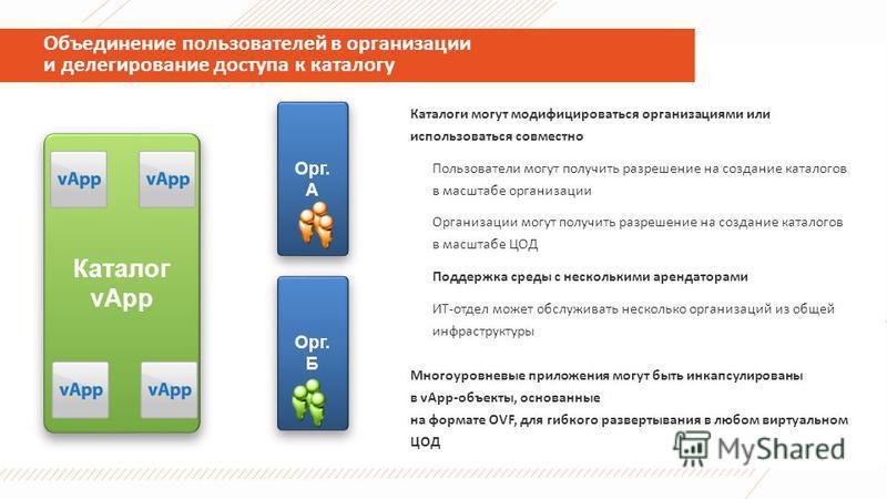Объединение пользователей в организации и делегирование доступа к каталогу Каталог vApp Орг. А Орг. Б Каталоги могут модифицироваться организациями или использоваться совместно Пользователи могут получить разрешение на создание каталогов в масштабе о