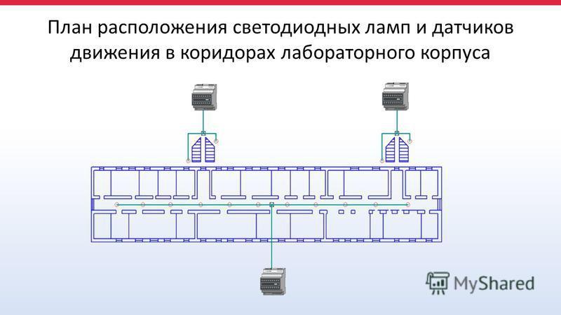 План расположения светодиодных ламп и датчиков движения в коридорах лабораторного корпуса