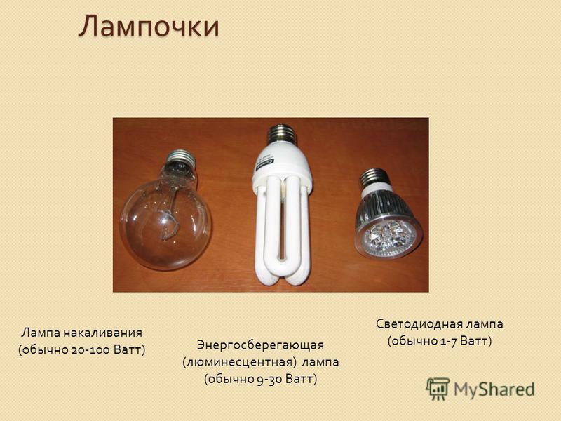 Лампочки Лампа накаливания ( обычно 20-100 Ватт ) Энергосберегающая ( люминесцентная ) лампа ( обычно 9-30 Ватт ) Светодиодная лампа ( обычно 1-7 Ватт )