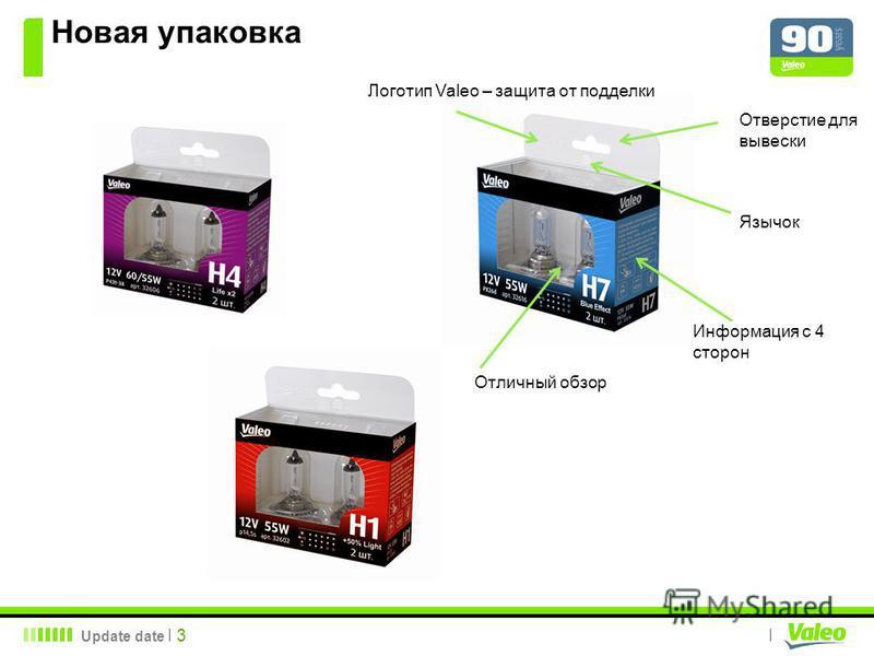 I Update date I 3 Новая упаковка Логотип Valeo – защита от подделки Отверстие для вывески Язычок Отличный обзор Информация с 4 сторон