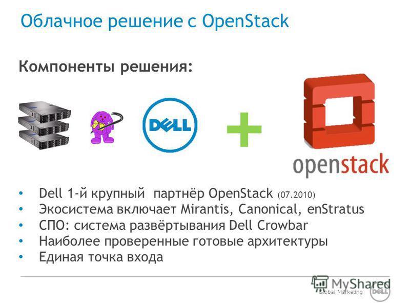 Global Marketing Облачное решение с OpenStack Компоненты решения: Dell 1-й крупный партнёр OpenStack (07.2010) Экосистема включает Mirantis, Canonical, enStratus СПО: система развёртывания Dell Crowbar Наиболее проверенные готовые архитектуры Единая