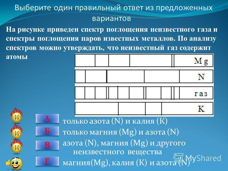 Выберите один правильный ответ из предложенных вариантов только азота (N) и калия (К) только магния (Mg) и азота (N) азота (N), магния (Mg) и другого неизвестного вещества магния(Mg), калия (К) и азота (N) На рисунке приведен спектр поглощения неизве