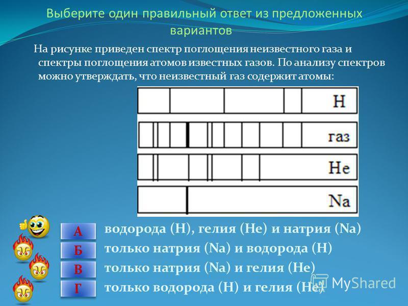 водорода (Н), гелия (Не) и натрия (Na) только натрия (Na) и водорода (Н) только натрия (Na) и гелия (Не) только водорода (Н) и гелия (Не) На рисунке приведен спектр поглощения неизвестного газа и спектры поглощения атомов известных газов. По анализу