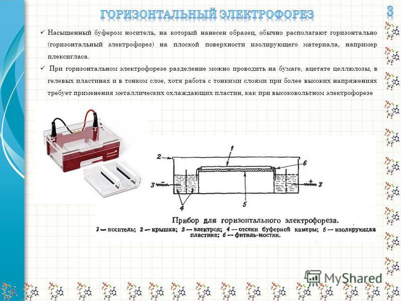 Насыщенный буфером носитель, на который нанесен образец, обычно располагают горизонтально (горизонтальный электрофорез) на плоской поверхности изолирующего материала, например плексигласа. При горизонтальном электрофорезе разделение можно проводить н