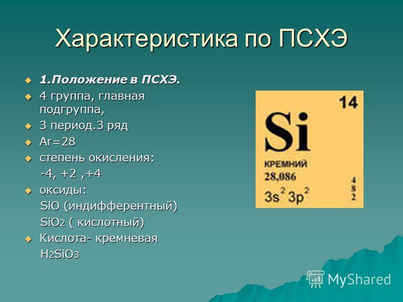 Характеристика по ПСХЭ 1. Положение в ПСХЭ. 1. Положение в ПСХЭ. 4 группа, главная подгруппа, 4 группа, главная подгруппа, 3 период.3 ряд 3 период.3 ряд Аr=28 Аr=28 степень окисления: степень окисления: -4, +2,+4 -4, +2,+4 оксиды: оксиды: SiO (индифф