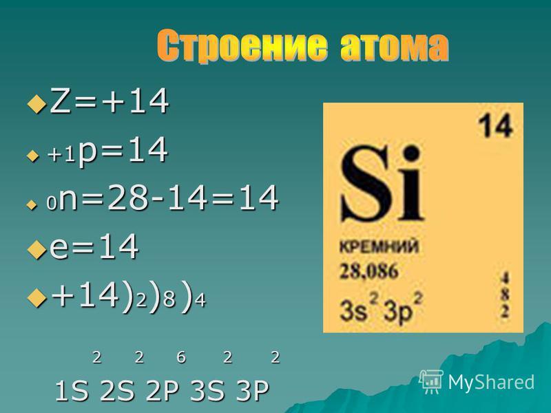 Z=+14 Z=+14 +1 р=14 +1 р=14 0 n=28-14=14 0 n=28-14=14 е=14 е=14 +14) 2 ) 8 ) 4 +14) 2 ) 8 ) 4 2 2 6 2 2 2 2 6 2 2 1S 2S 2P 3S 3P
