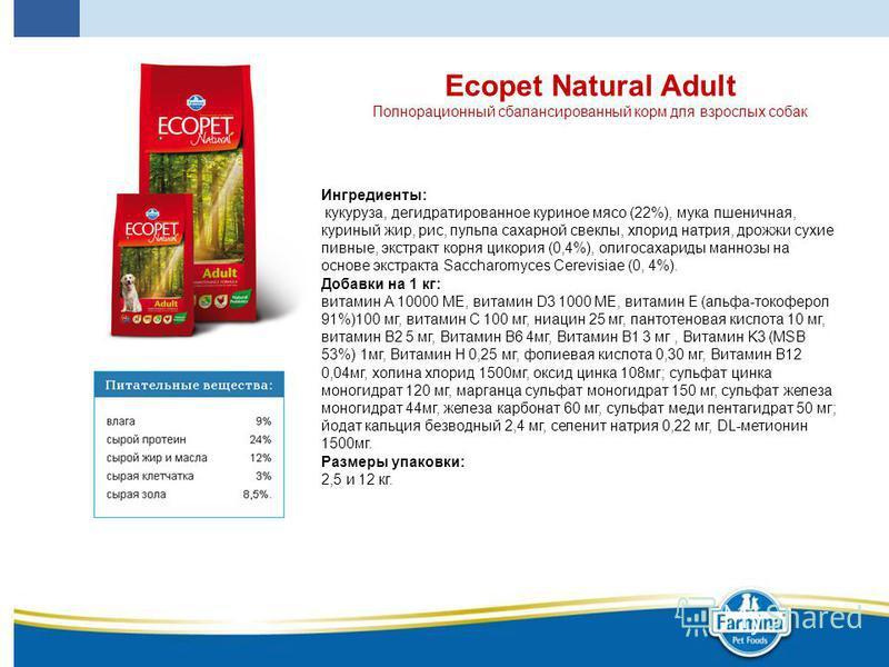 Ecopet Natural Adult Полнорационный сбалансированный корм для взрослых собак Ингредиенты: кукуруза, дегидратированное куриное мясо (22%), мука пшеничная, куриный жир, рис, пульпа сахарной свеклы, хлорид натрия, дрожжи сухие пивные, экстракт корня цик