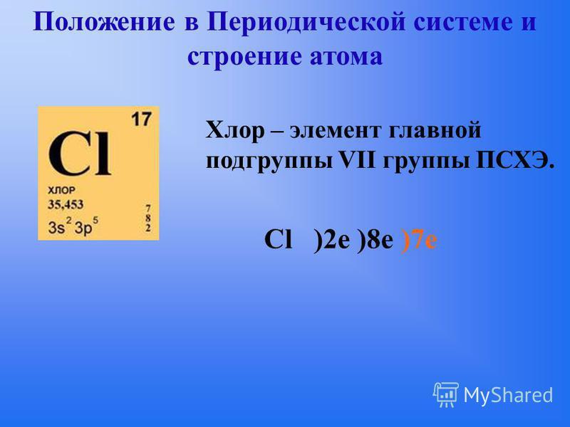 Положение в Периодической системе и строение атома Хлор – элемент главной подгруппы VII группы ПСХЭ. Cl )2 е )8 е )7 е