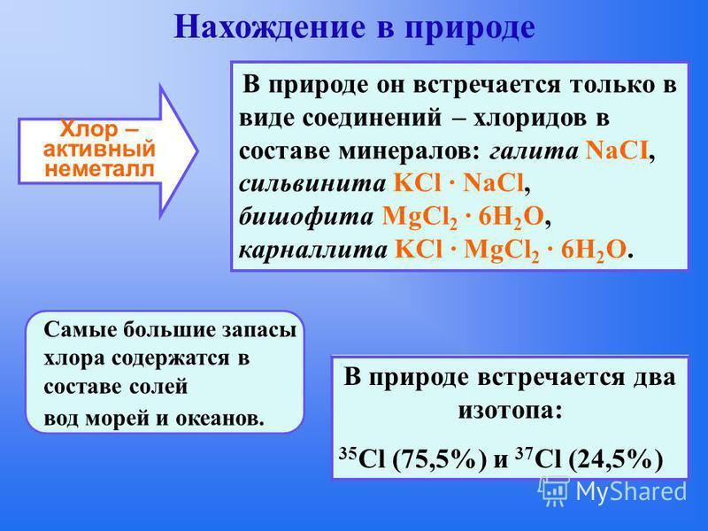 Нахождение в природе Хлор – активный неметалл В природе он встречается только в виде соединений – хлоридов в составе минералов: галита NaCI, сильвинита KCl · NaCl, бишофита MgCl 2 · 6H 2 O, карналлита KCl · MgCl 2 · 6Н 2 O. В природе встречается два