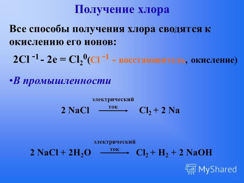 Получение хлора Все способы получения хлора сводятся к окислению его ионов: 2Cl - 1 - 2e = Cl 2 0 (Cl - 1 - восстановитель, окисление) В промышленности 2 NaCl Cl 2 + 2 Na электрический ток 2 NaCl + 2H 2 O Cl 2 + H 2 + 2 NaOH электрический ток