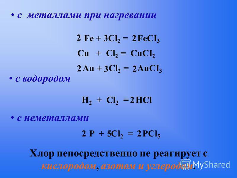 Fe + Cl 2 = FeCI 3 2 2 3 Cu + Cl 2 = CuCI 2 Au + Cl 2 = AuCI 3 2 2 3 с водородом H 2 + Cl 2 = HCl2 с неметаллами P + Cl 2 = PCl 5 2 5 2 Хлор непосредственно не реагирует с кислородом, азотом и углеродом. H 2 + Cl 2 = HCl с металлами при нагревании