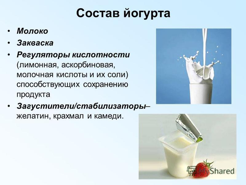 Состав йогурта Молоко Закваска Регуляторы кислотности (лимонная, аскорбиновая, молочная кислоты и их соли) способствующих сохранению продукта Загустители/стабилизаторы– желатин, крахмал и камеди.