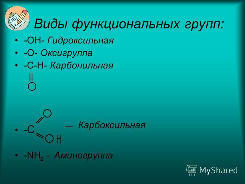 Верно ли утверждение? Углерод в органических соединениях всегда проявляет валентность-4 «да» «нет» Общая формула для алканов: СnН2n+2 «да» «нет» Общая формулу для алкенов: СnН2n-2 «да» «нет» Ряд органических веществ сходных по составу, строению, свой
