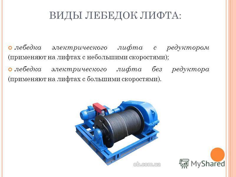 ВИДЫ ЛЕБЕДОК ЛИФТА: лебедка электрического лифта с редуктором (применяют на лифтах с небольшими скоростями); лебедка электрического лифта без редуктора (применяют на лифтах с большими скоростями).